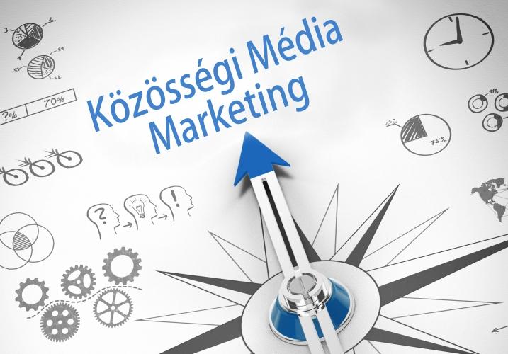 Közösségi Média szolgáltatás